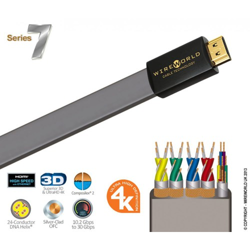 WIREWORLD SILVER STARLIGHT 7 HDMI 2